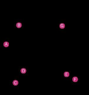 dimensioni poltroncina servoscala